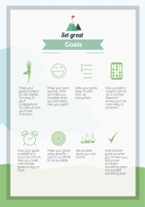 Goalsetting graphic