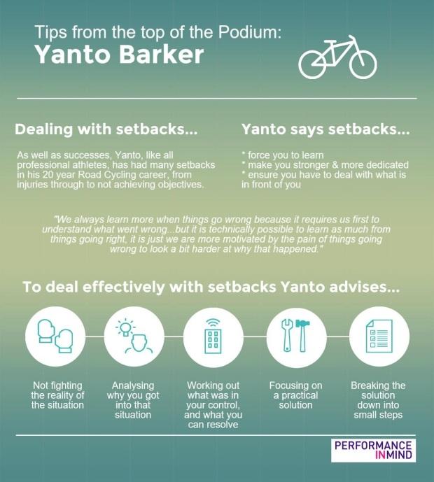 Yanto Barker infographic