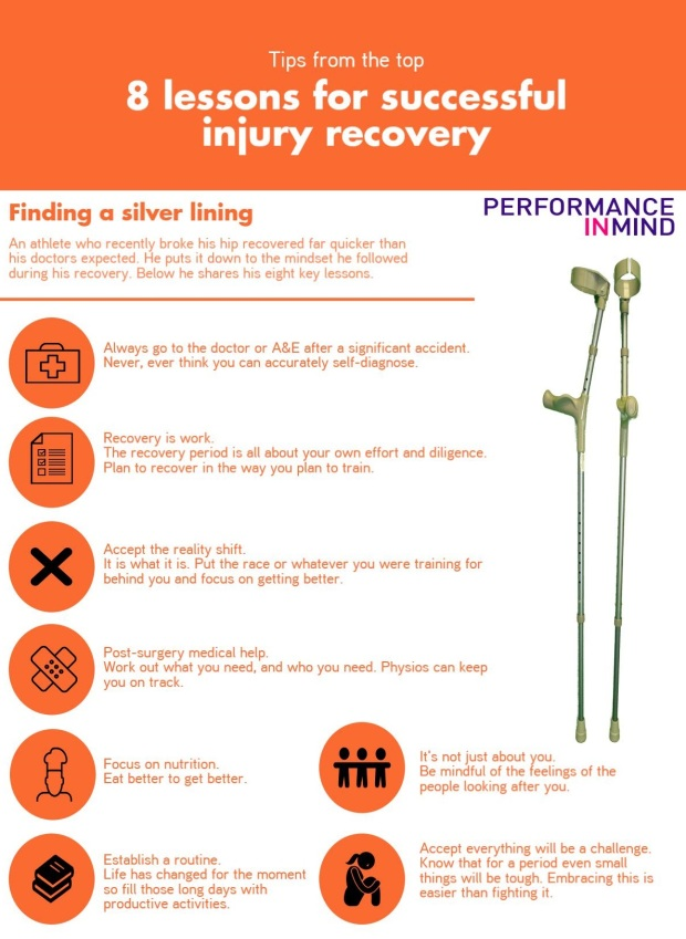 recovery-infographic