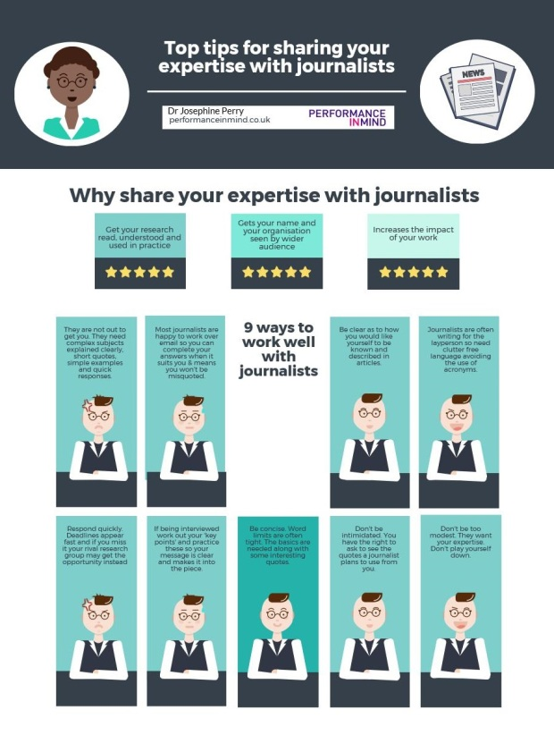 Working with journalists infographic